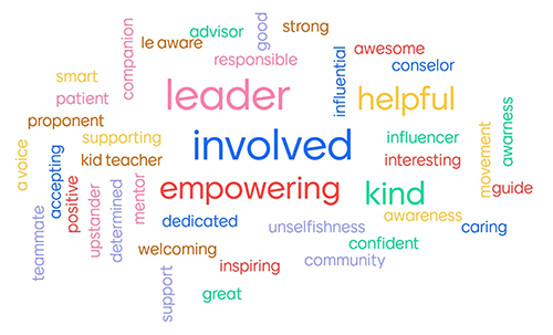 Word Cloud Peer Advocate